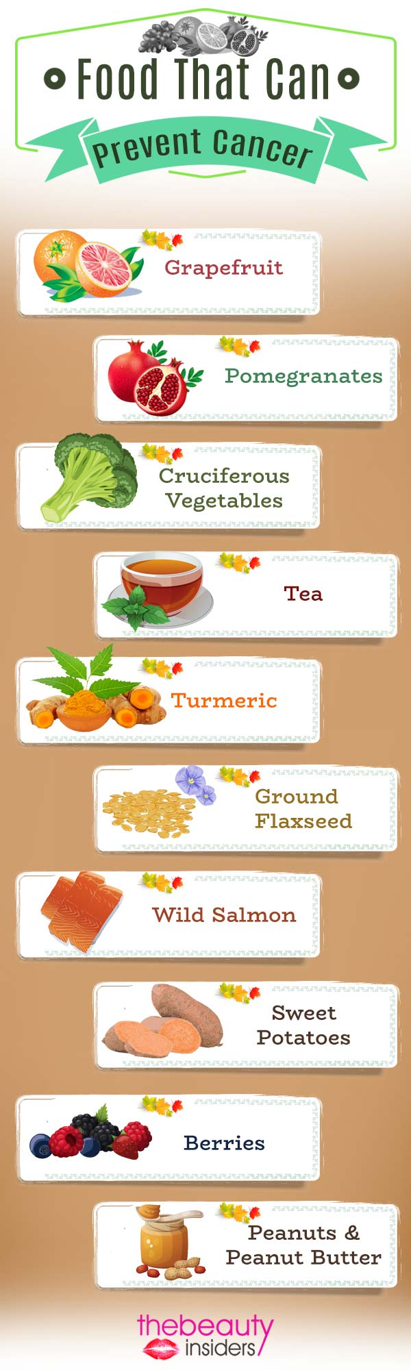 Food That Can Prevent Cancer