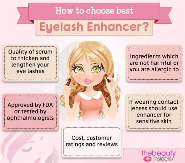 Best Eyelash Enhancers Of 2018 Which One Works