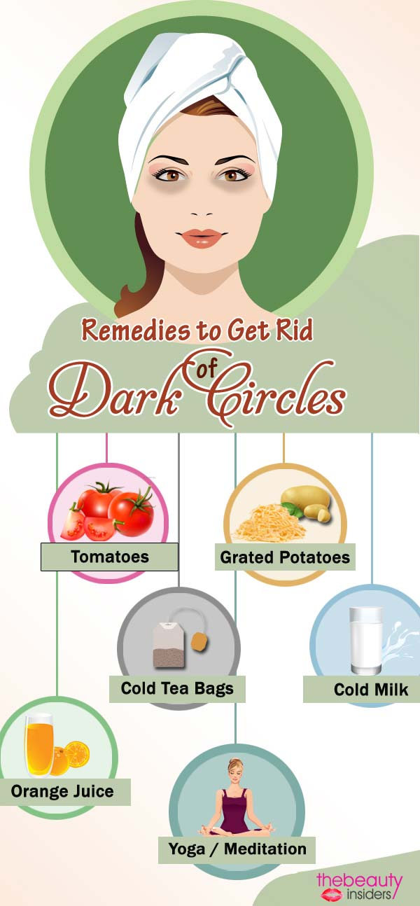 Remedies For Dark Circle