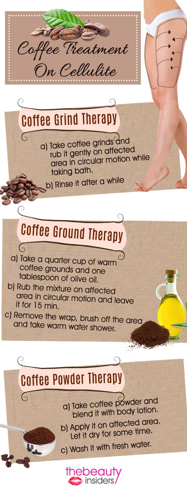 Coffee Treatment On Cellulite