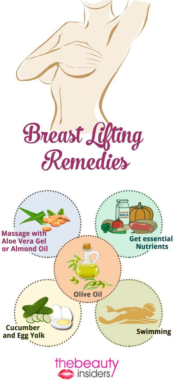 Breast Lifting Remedies