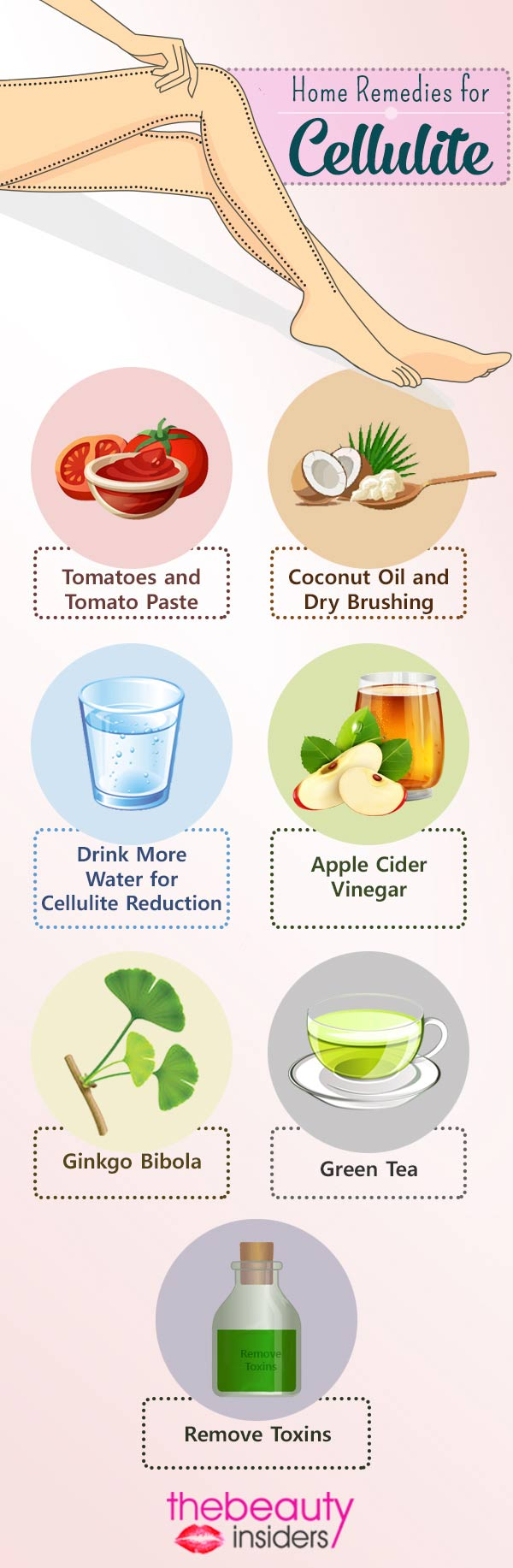 Home Remedies for Cellulite