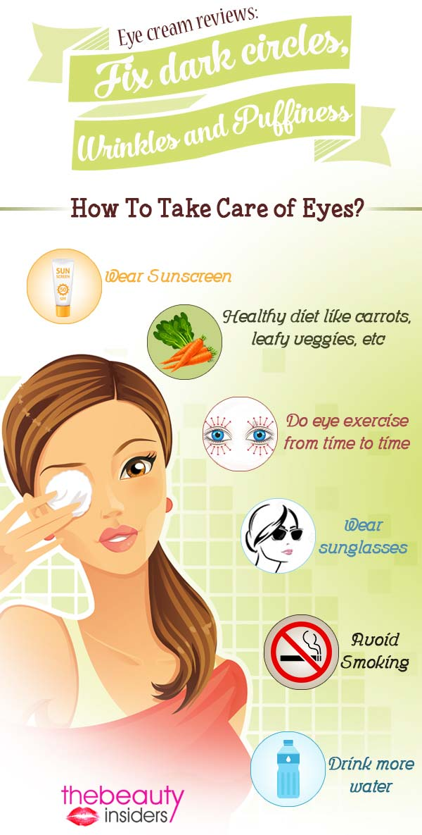 Eye Cream Fix Dark Circle