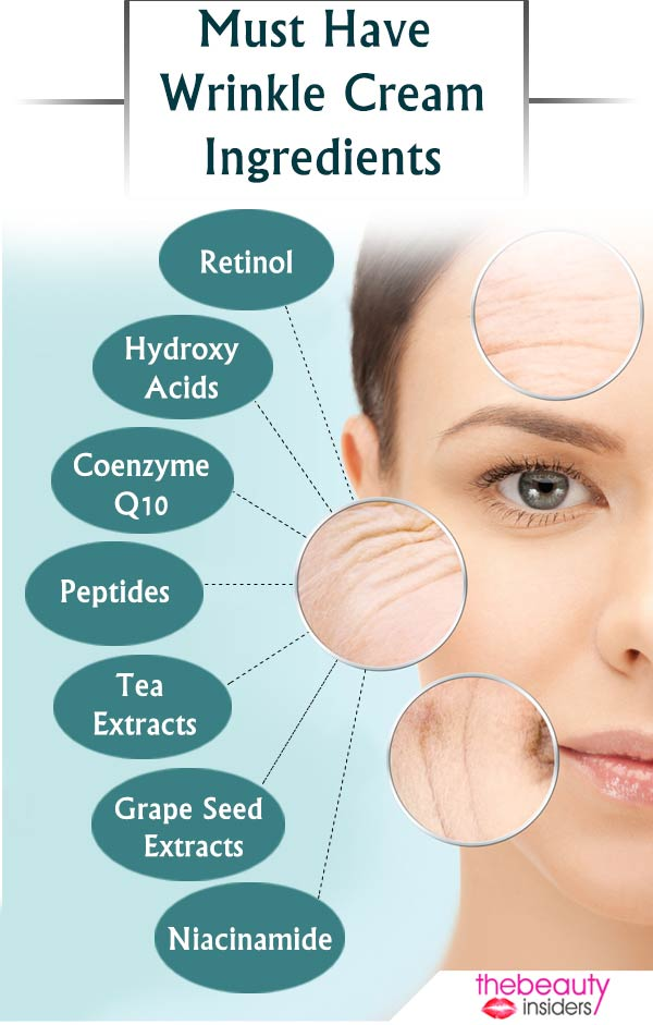 Peptides Ingredient