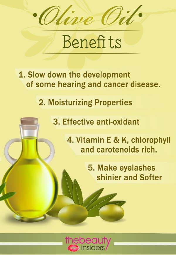 Can olive oil make your lashes grow longer - Diy uses for olive oil help from nature ...