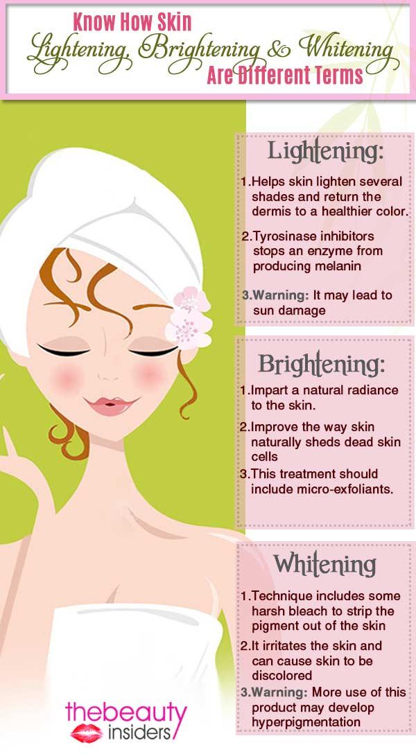 Skin Lighening and Brightening Info