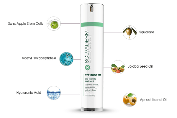 Stemuderm-ingredients