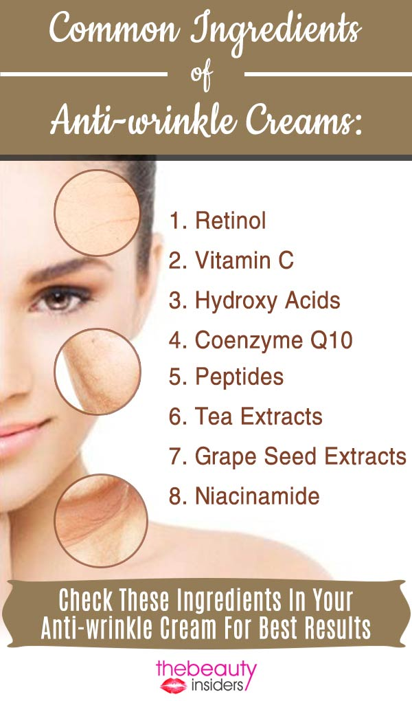 Common Ingredients of Anti-wrinkle Creams