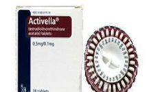 Activella Menopause Support Review: Ingredients, Side Effects, Detailed Review And More.