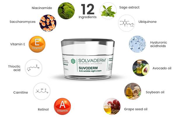Suvoderm Ingredients